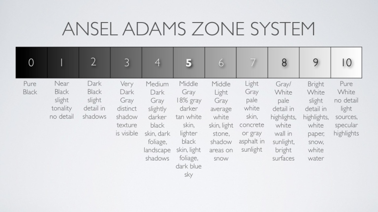 ansel-adams-zone-system-from-1930-s